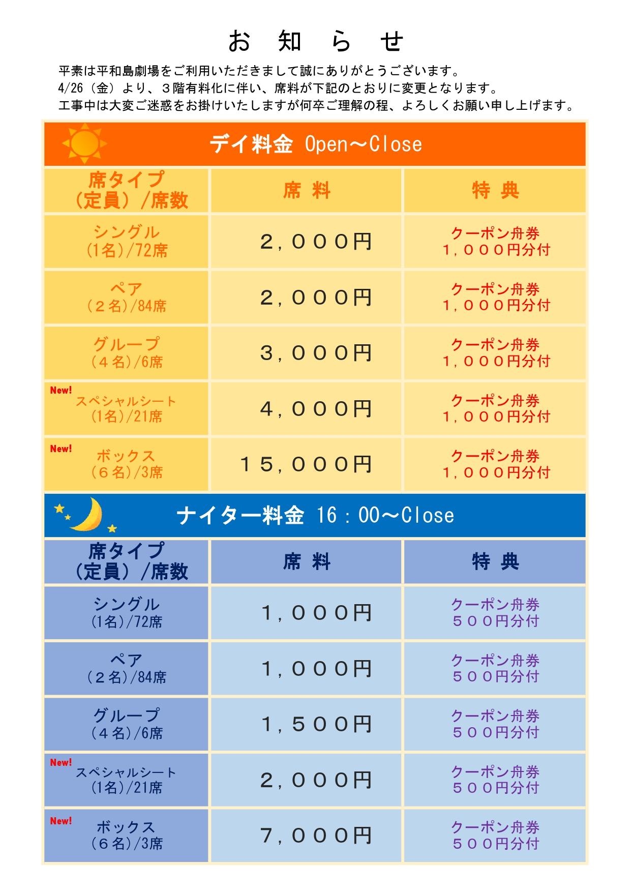 レース リプレイ 競艇 江戸川