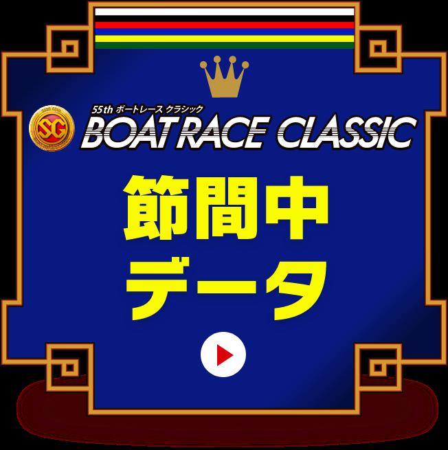 平和島 競艇 リプレイ